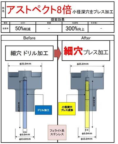 切削加工をプレス加工にすることでコスト削減、生産性向上のVA提案事例
